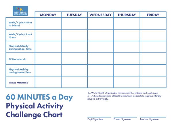 60 minute Challenge Chart